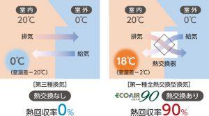 熱回収率イメージ